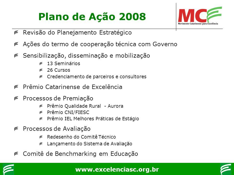 www.excelenciasc.org.br Plano de Ação 2008 Revisão do Planejamento Estratégico Ações do termo de cooperação técnica com Governo Sensibilização, dissem