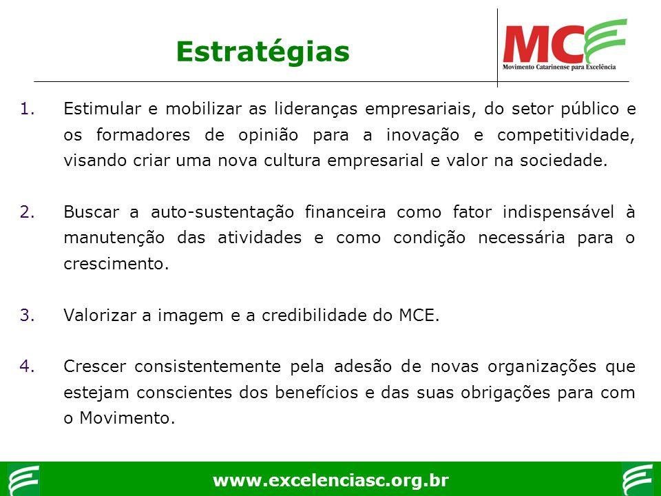 www.excelenciasc.org.br Estratégias 1.Estimular e mobilizar as lideranças empresariais, do setor público e os formadores de opinião para a inovação e