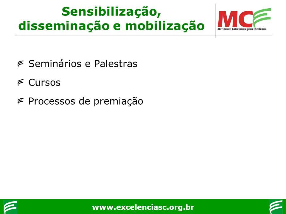 www.excelenciasc.org.br Sensibilização, disseminação e mobilização Seminários e Palestras Cursos Processos de premiação