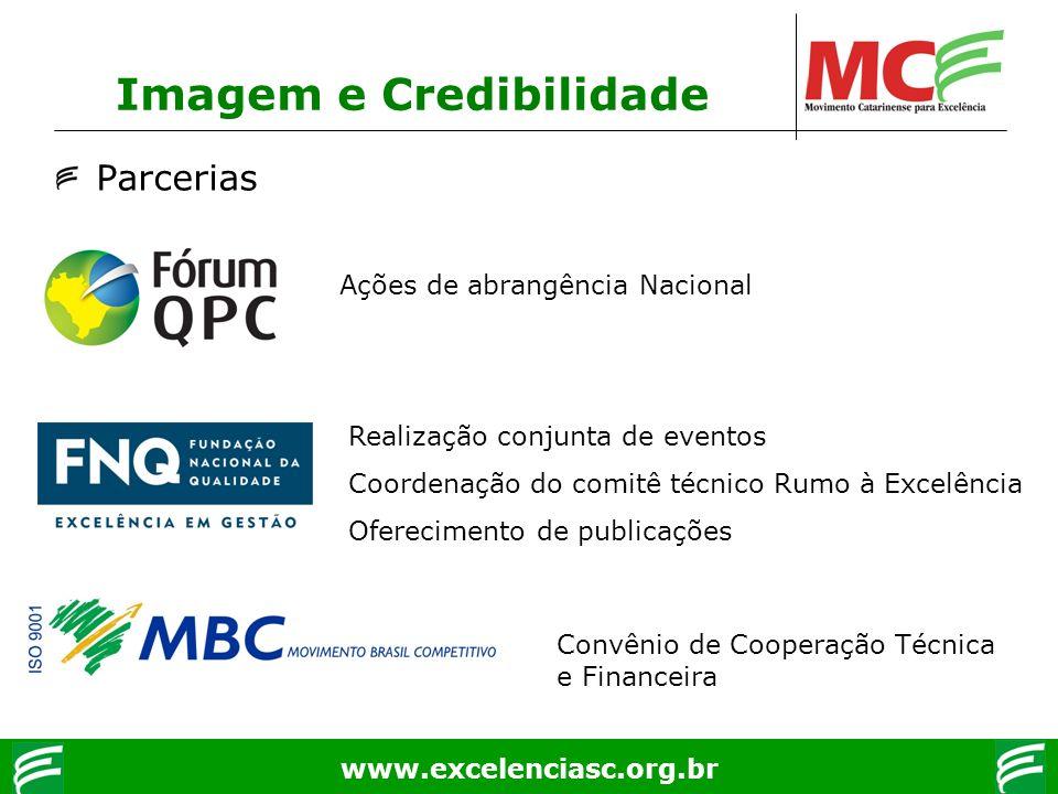 www.excelenciasc.org.br Imagem e Credibilidade Parcerias Convênio de Cooperação Técnica e Financeira Realização conjunta de eventos Coordenação do com