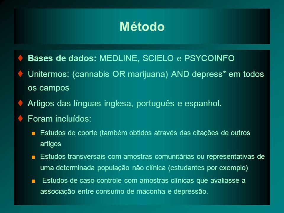 Método Bases de dados: MEDLINE, SCIELO e PSYCOINFO Unitermos: (cannabis OR marijuana) AND depress* em todos os campos Artigos das línguas inglesa, português e espanhol.
