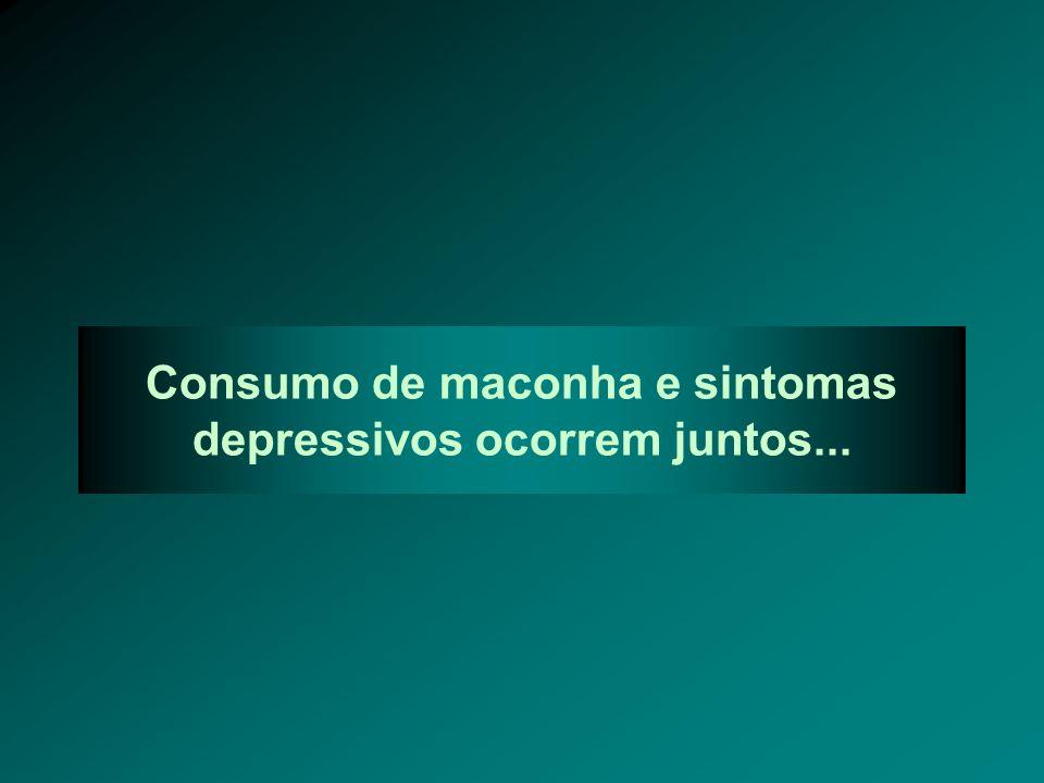 Consumo de maconha e sintomas depressivos ocorrem juntos...