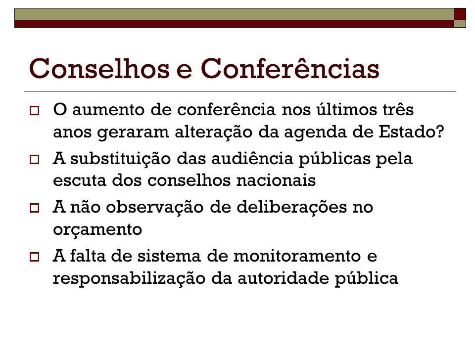 Conselhos e Conferências O aumento de conferência nos últimos três anos geraram alteração da agenda de Estado? A substituição das audiência públicas p