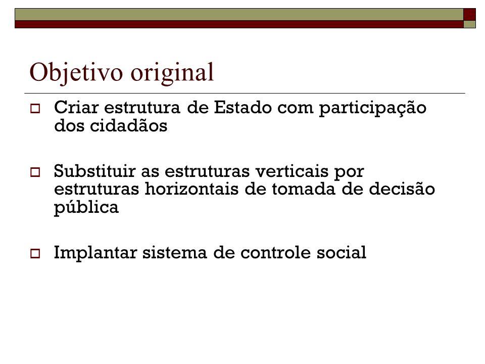 Objetivo original Criar estrutura de Estado com participação dos cidadãos Substituir as estruturas verticais por estruturas horizontais de tomada de d