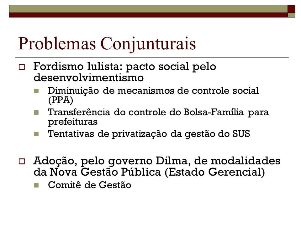 Problemas Conjunturais Fordismo lulista: pacto social pelo desenvolvimentismo Diminuição de mecanismos de controle social (PPA) Transferência do contr
