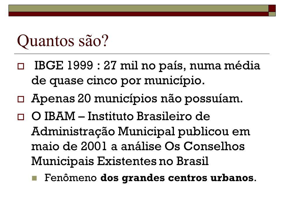 Quantos são? IBGE 1999 : 27 mil no país, numa média de quase cinco por município. Apenas 20 municípios não possuíam. O IBAM – Instituto Brasileiro de