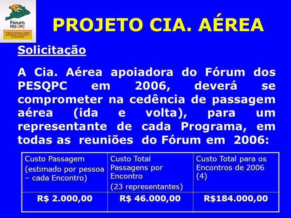 PROJETO CIA. AÉREA Solicitação A Cia. Aérea apoiadora do Fórum dos PESQPC em 2006, deverá se comprometer na cedência de passagem aérea (ida e volta),
