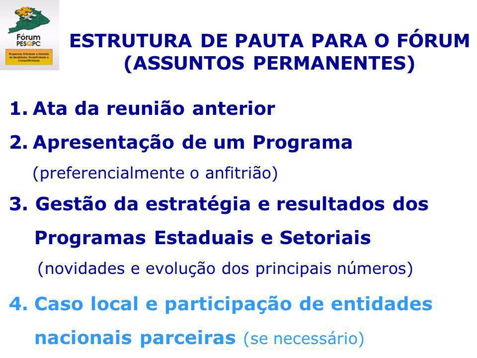 ESTRUTURA DE PAUTA PARA O FÓRUM (ASSUNTOS PERMANENTES) 1.Ata da reunião anterior 2.Apresentação de um Programa (preferencialmente o anfitrião) 3. Gest