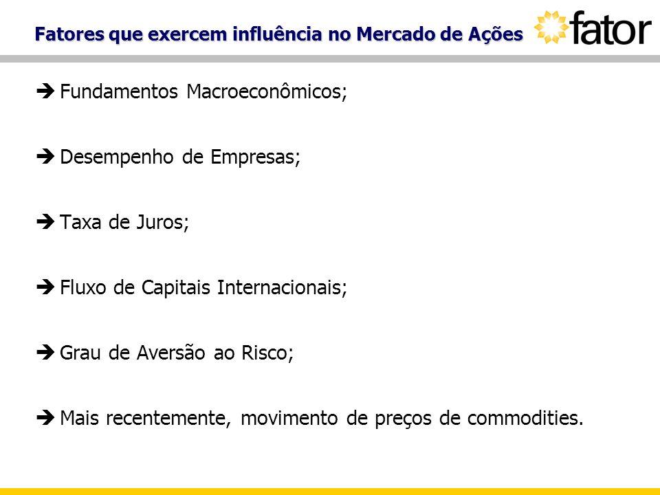 Fatores que exercem influência no Mercado de Ações Fundamentos Macroeconômicos; Desempenho de Empresas; Taxa de Juros; Fluxo de Capitais Internacionai