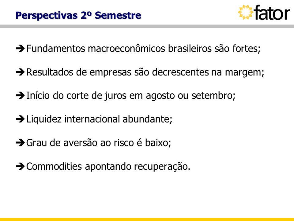 Perspectivas 2º Semestre Fundamentos macroeconômicos brasileiros são fortes; Resultados de empresas são decrescentes na margem; Início do corte de jur