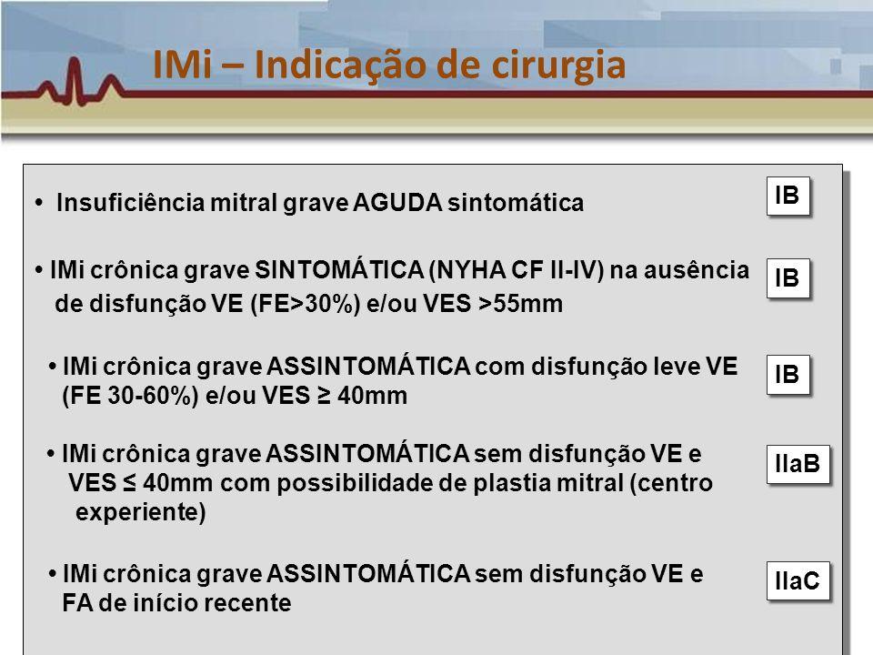 IMi – Indicação de cirurgia Insuficiência mitral grave AGUDA sintomática IMi crônica grave SINTOMÁTICA (NYHA CF II-IV) na ausência de disfunção VE (FE