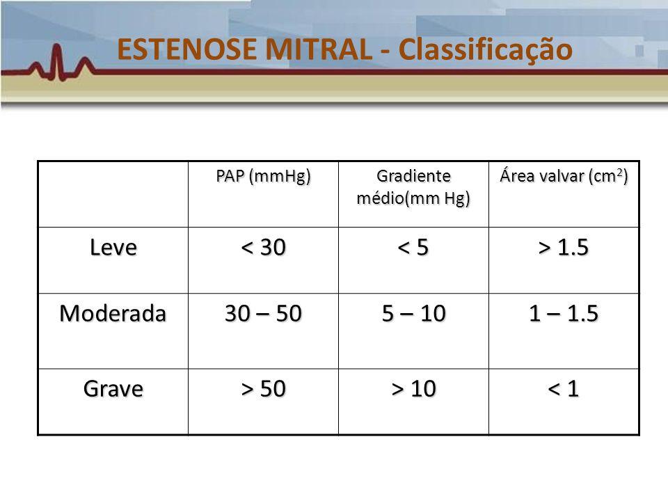 ESTENOSE MITRAL - Classificação PAP (mmHg) Gradiente médio(mm Hg) Área valvar (cm 2 ) Leve < 30 < 5 > 1.5 Moderada 30 – 50 5 – 10 1 – 1.5 Grave > 50 >