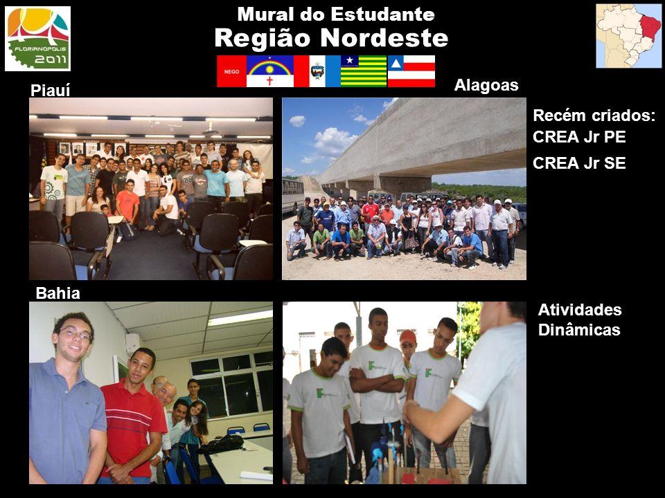 Região Nordeste Mural do Estudante Piauí Alagoas Recém criados: CREA Jr PE Bahia Atividades Dinâmicas CREA Jr SE