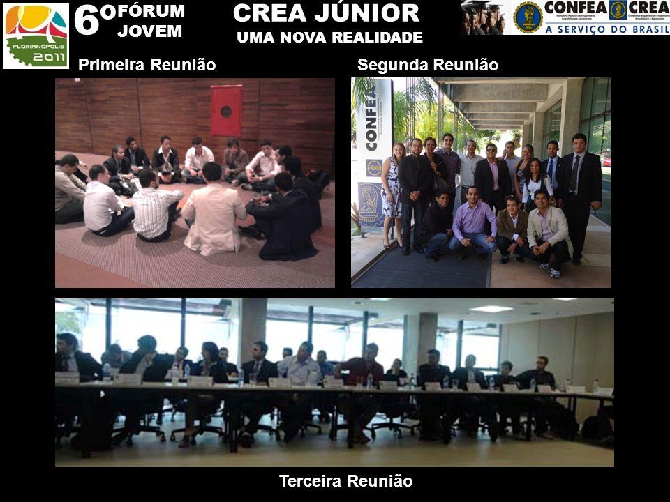 6º FÓRUM JOVEM CREA JÚNIOR UMA NOVA REALIDADE Primeira ReuniãoSegunda Reunião Terceira Reunião