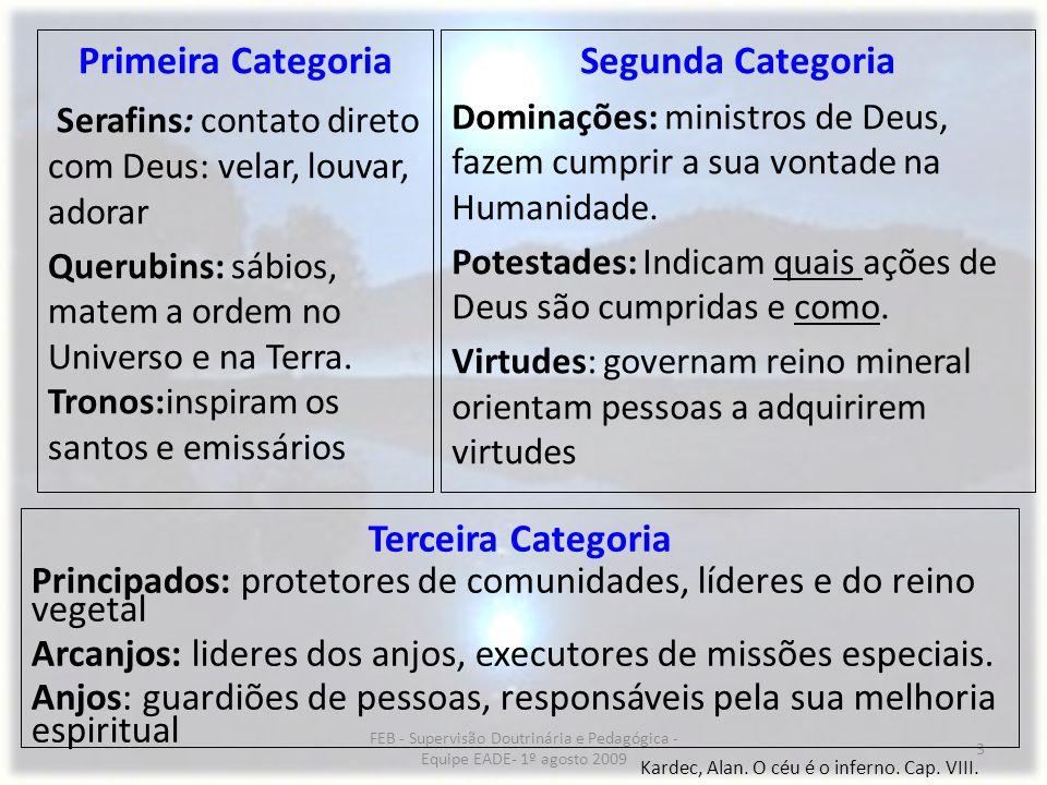 FEB - Supervisão Doutrinária e Pedagógica - Equipe EADE- 1º agosto 2009 3 Primeira Categoria Serafins: contato direto com Deus: velar, louvar, adorar