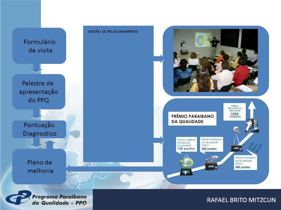 Palestra de apresentação do PPQ SAG Associado Elaboração do Plano de Melhoria GESTÃO DE RELACIONAMENTO Plano de melhoria Formulário de visita Pontuaçã