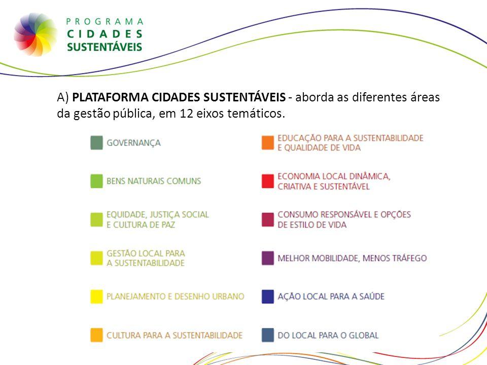 A) PLATAFORMA CIDADES SUSTENTÁVEIS - aborda as diferentes áreas da gestão pública, em 12 eixos temáticos.