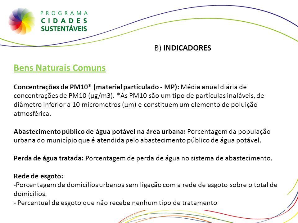 Bens Naturais Comuns Concentrações de PM10* (material particulado - MP): Média anual diária de concentrações de PM10 (μg/m3). *As PM10 são um tipo de