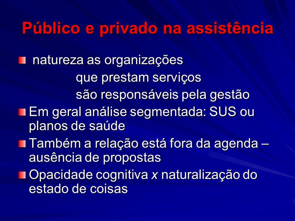 Público e privado na assistência natureza as organizações natureza as organizações que prestam serviços que prestam serviços são responsáveis pela ges