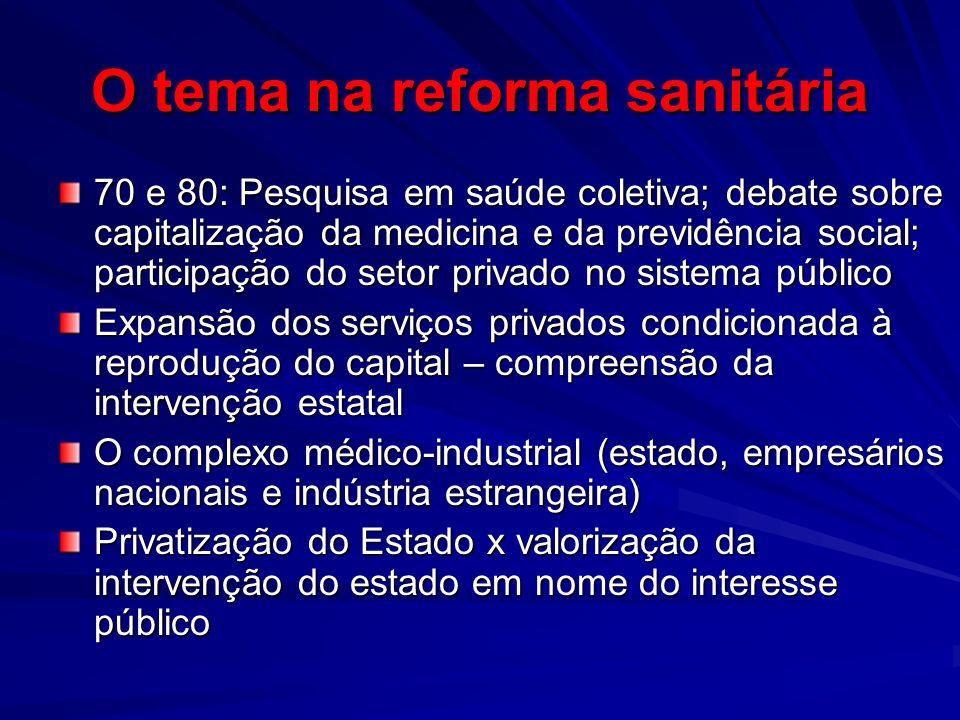 O tema na reforma sanitária 70 e 80: Pesquisa em saúde coletiva; debate sobre capitalização da medicina e da previdência social; participação do setor