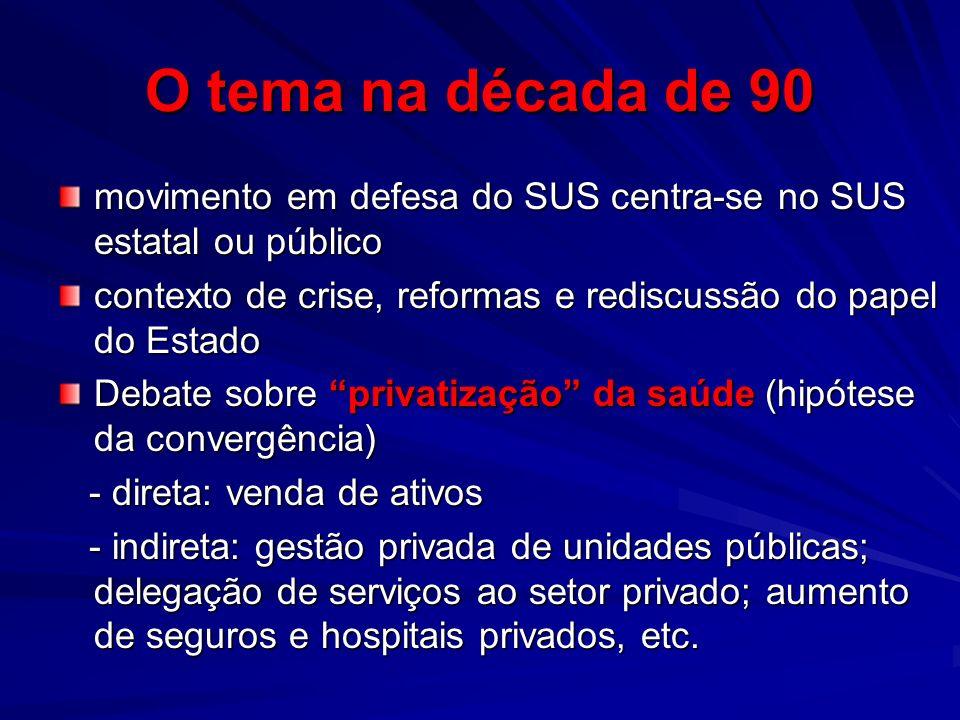 O tema na década de 90 movimento em defesa do SUS centra-se no SUS estatal ou público contexto de crise, reformas e rediscussão do papel do Estado Deb