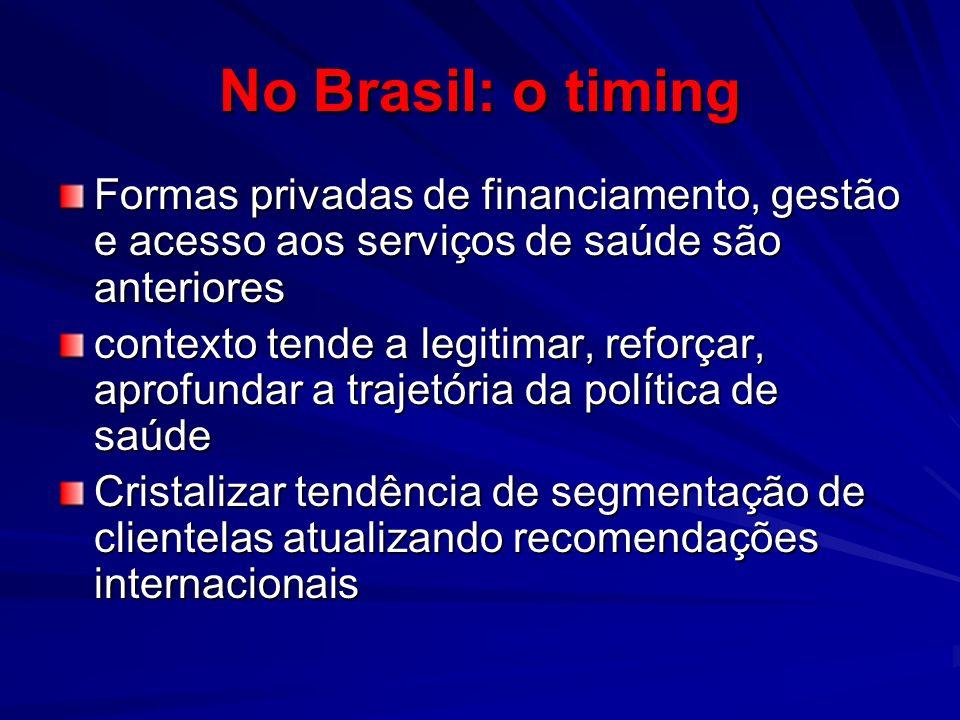No Brasil: o timing Formas privadas de financiamento, gestão e acesso aos serviços de saúde são anteriores contexto tende a legitimar, reforçar, aprof