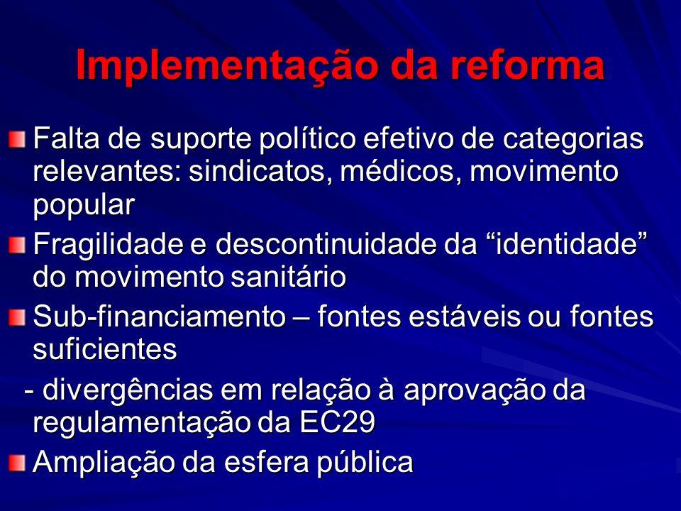 Implementação da reforma Falta de suporte político efetivo de categorias relevantes: sindicatos, médicos, movimento popular Fragilidade e descontinuid