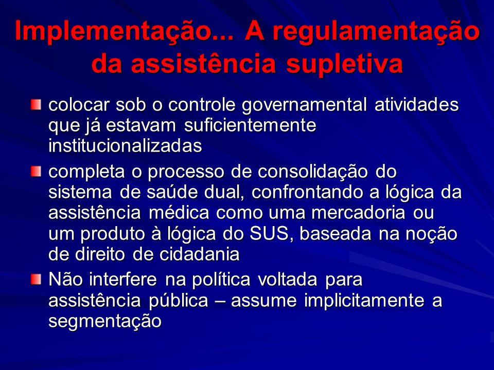 Implementação... A regulamentação da assistência supletiva colocar sob o controle governamental atividades que já estavam suficientemente instituciona
