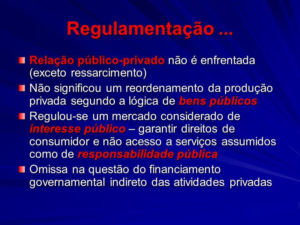Regulamentação... Relação público-privado não é enfrentada (exceto ressarcimento) Não significou um reordenamento da produção privada segundo a lógica