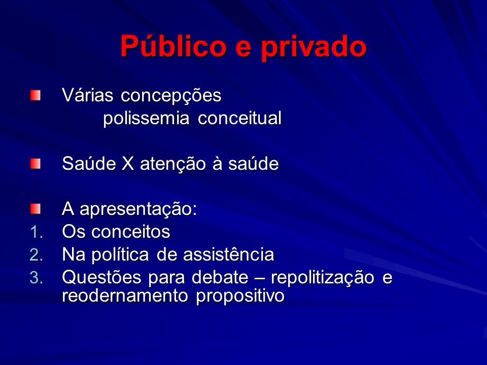 Público e privado Várias concepções polissemia conceitual polissemia conceitual Saúde X atenção à saúde A apresentação: 1. Os conceitos 2. Na política