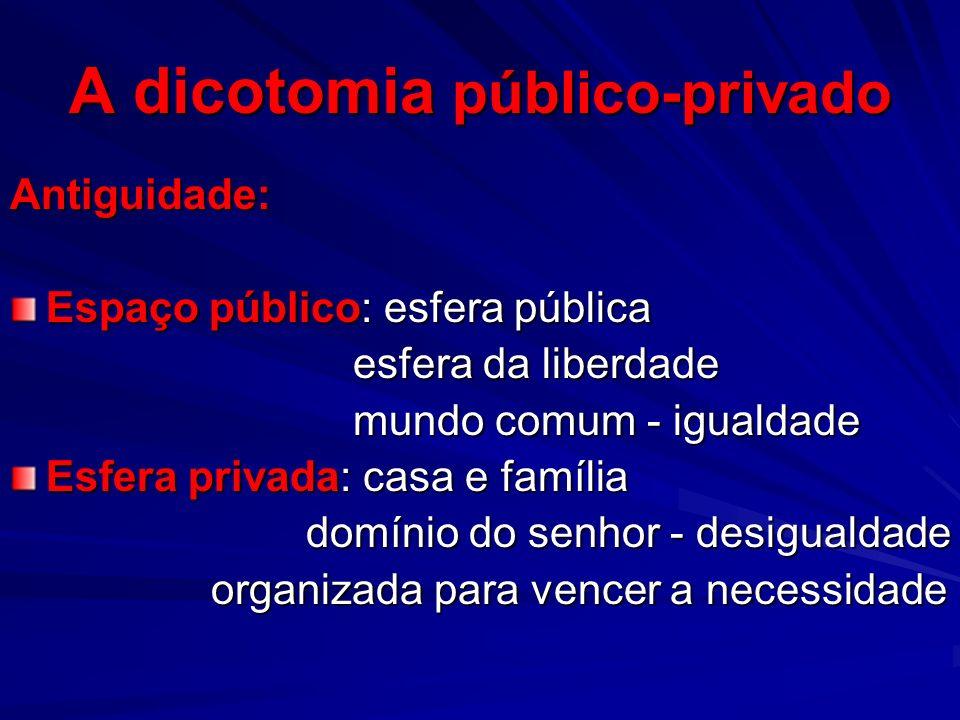 A dicotomia público-privado Antiguidade: Espaço público: esfera pública esfera da liberdade esfera da liberdade mundo comum - igualdade mundo comum -