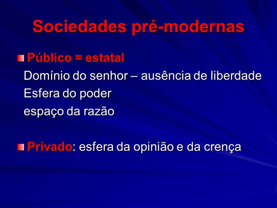 Sociedades pré-modernas Público = estatal Domínio do senhor – ausência de liberdade Domínio do senhor – ausência de liberdade Esfera do poder Esfera d