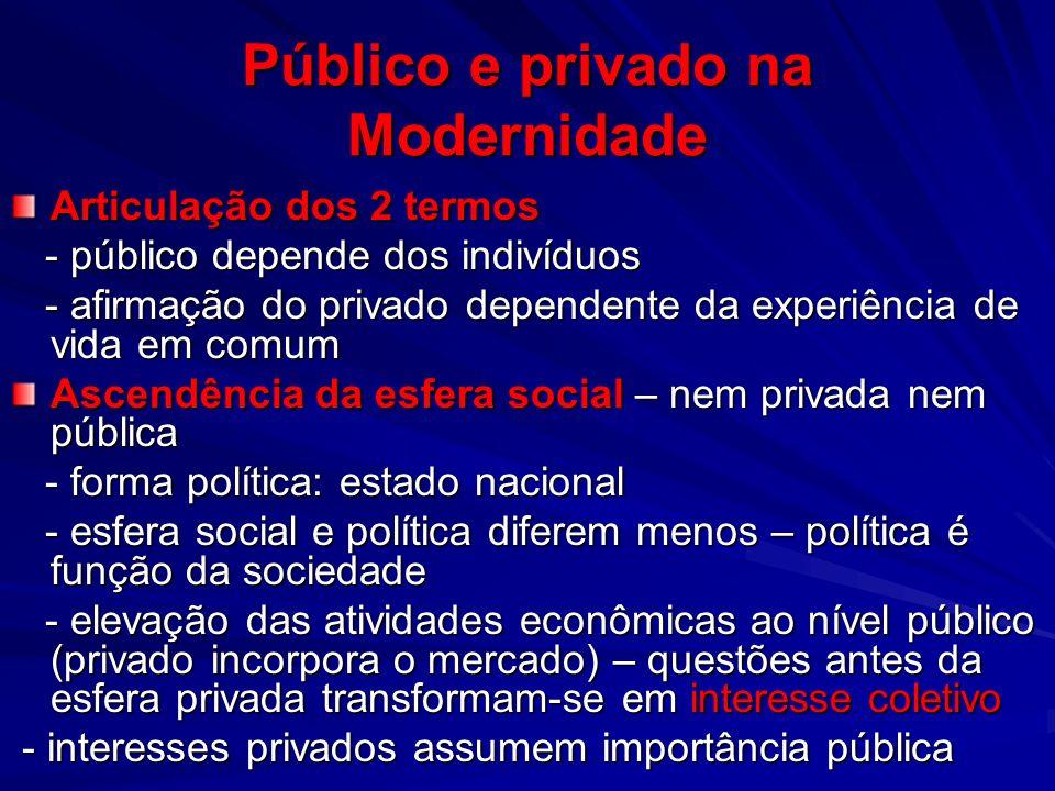 Público e privado na Modernidade Articulação dos 2 termos - público depende dos indivíduos - público depende dos indivíduos - afirmação do privado dep