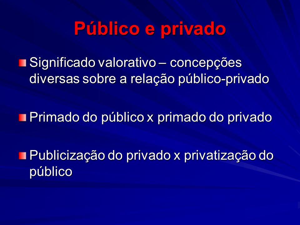 Público e privado Significado valorativo – concepções diversas sobre a relação público-privado Primado do público x primado do privado Publicização do