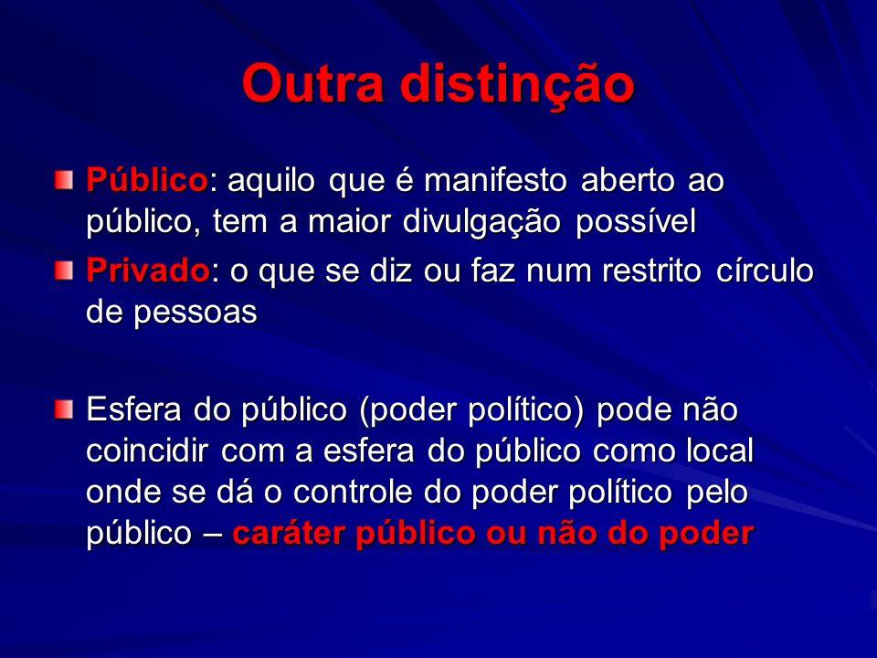 Outra distinção Público: aquilo que é manifesto aberto ao público, tem a maior divulgação possível Privado: o que se diz ou faz num restrito círculo d