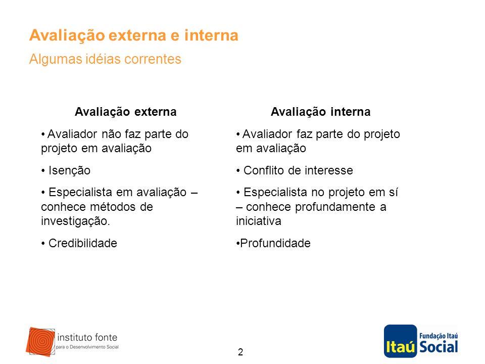 2 Avaliação externa e interna Algumas idéias correntes Avaliação externa Avaliador não faz parte do projeto em avaliação Isenção Especialista em avali