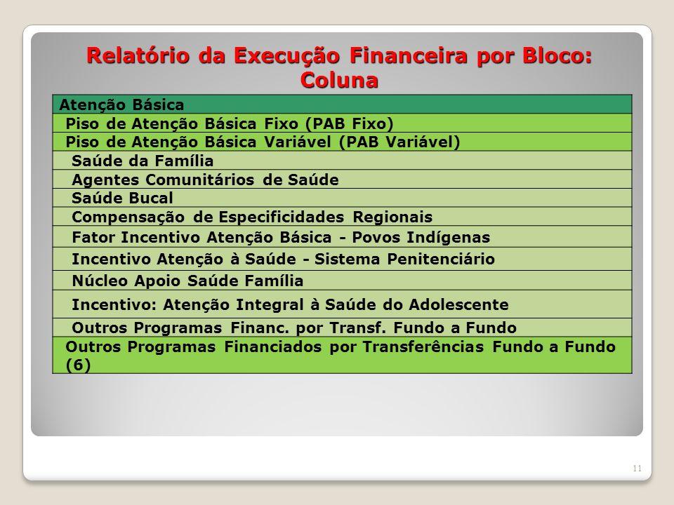 Relatório da Execução Financeira por Bloco: Coluna 11 Atenção Básica Piso de Atenção Básica Fixo (PAB Fixo) Piso de Atenção Básica Variável (PAB Variá