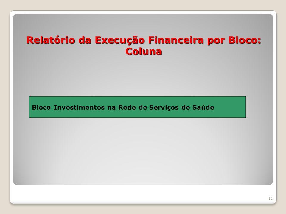 Relatório da Execução Financeira por Bloco: Coluna 16 Bloco Investimentos na Rede de Serviços de Saúde
