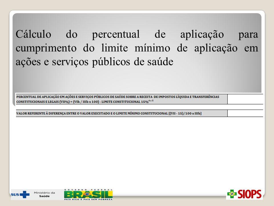 Cálculo do percentual de aplicação para cumprimento do limite mínimo de aplicação em ações e serviços públicos de saúde
