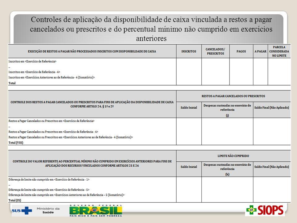 Controles de aplicação da disponibilidade de caixa vinculada a restos a pagar cancelados ou prescritos e do percentual mínimo não cumprido em exercíci