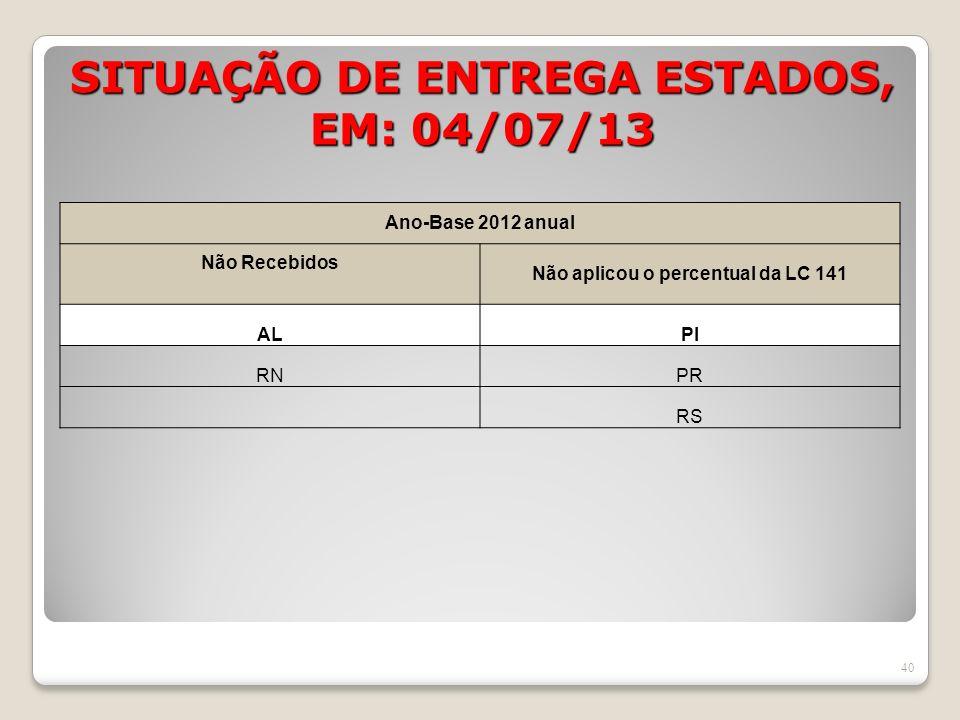 SITUAÇÃO DE ENTREGA ESTADOS, EM: 04/07/13 40 Ano-Base 2012 anual Não Recebidos Não aplicou o percentual da LC 141 ALPI RNPR RS
