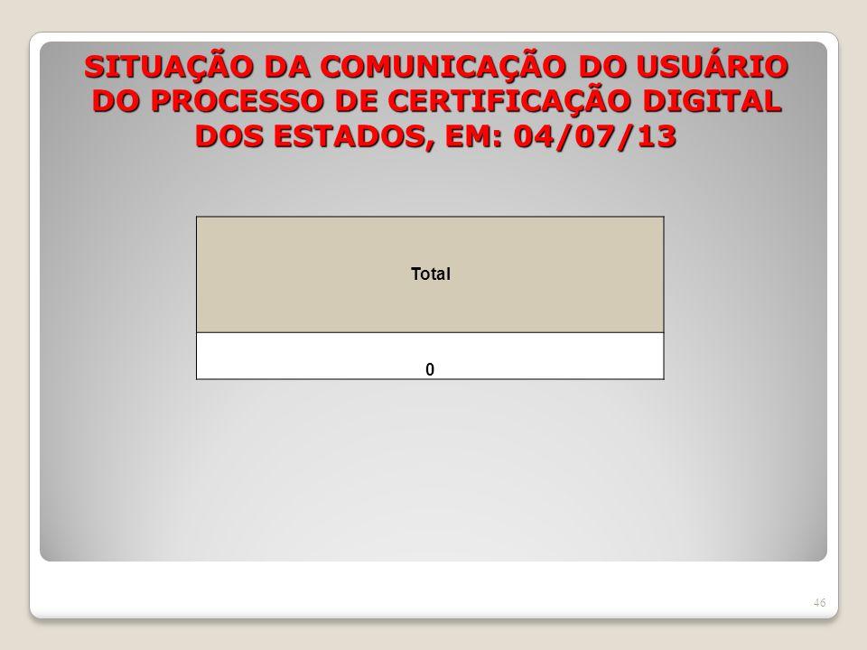 SITUAÇÃO DA COMUNICAÇÃO DO USUÁRIO DO PROCESSO DE CERTIFICAÇÃO DIGITAL DOS ESTADOS, EM: 04/07/13 46 Total 0