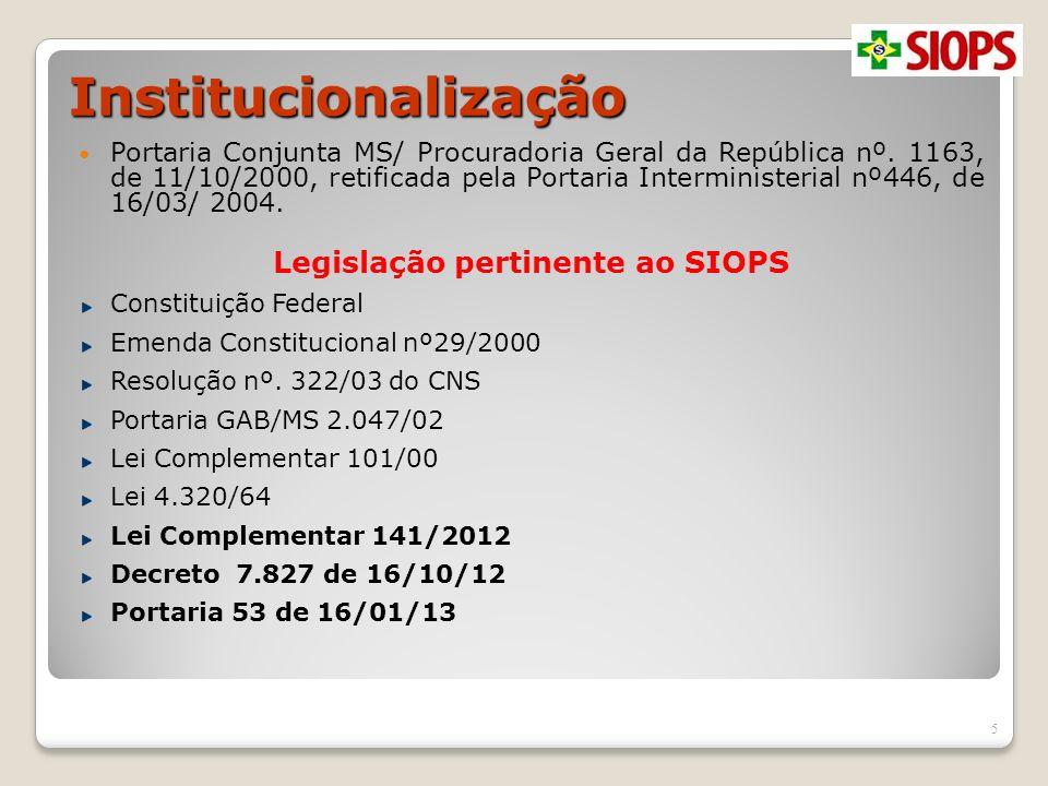 Institucionalização Portaria Conjunta MS/ Procuradoria Geral da República nº. 1163, de 11/10/2000, retificada pela Portaria Interministerial nº446, de