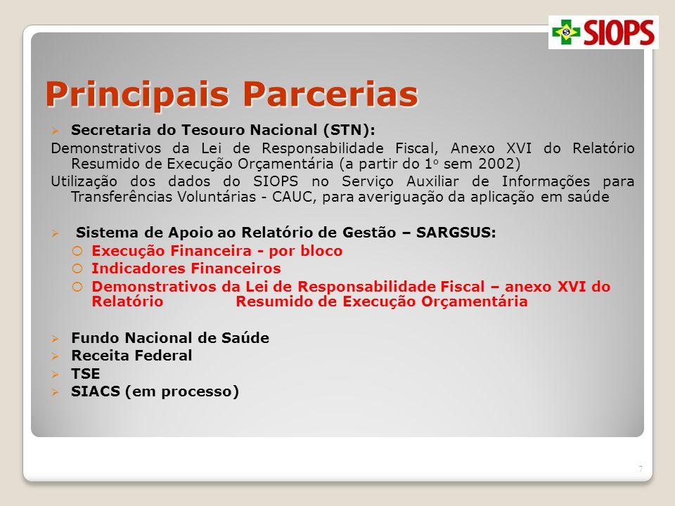 Principais Parcerias Secretaria do Tesouro Nacional (STN): Demonstrativos da Lei de Responsabilidade Fiscal, Anexo XVI do Relatório Resumido de Execuç