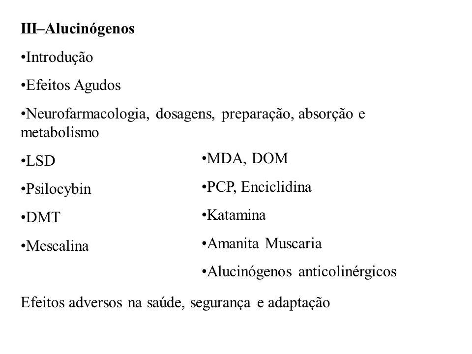 III–Alucinógenos Introdução Efeitos Agudos Neurofarmacologia, dosagens, preparação, absorção e metabolismo LSD Psilocybin DMT Mescalina Efeitos advers