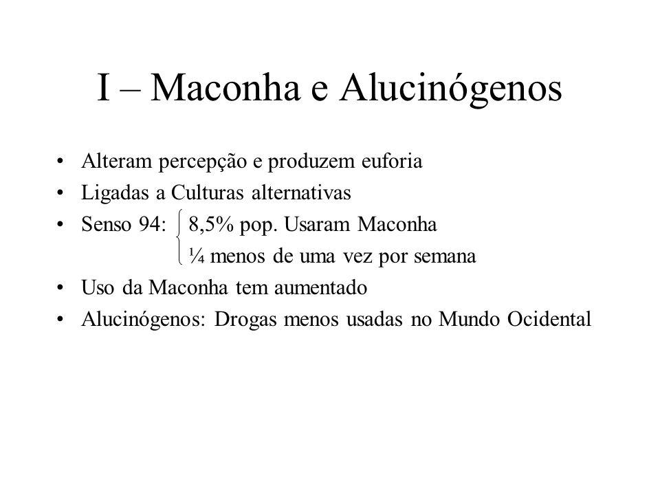I – Maconha e Alucinógenos Alteram percepção e produzem euforia Ligadas a Culturas alternativas Senso 94: 8,5% pop. Usaram Maconha ¼ menos de uma vez