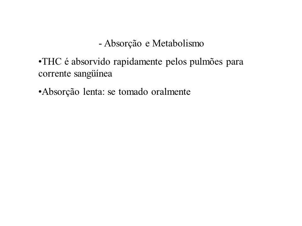 - Absorção e Metabolismo THC é absorvido rapidamente pelos pulmões para corrente sangüínea Absorção lenta: se tomado oralmente