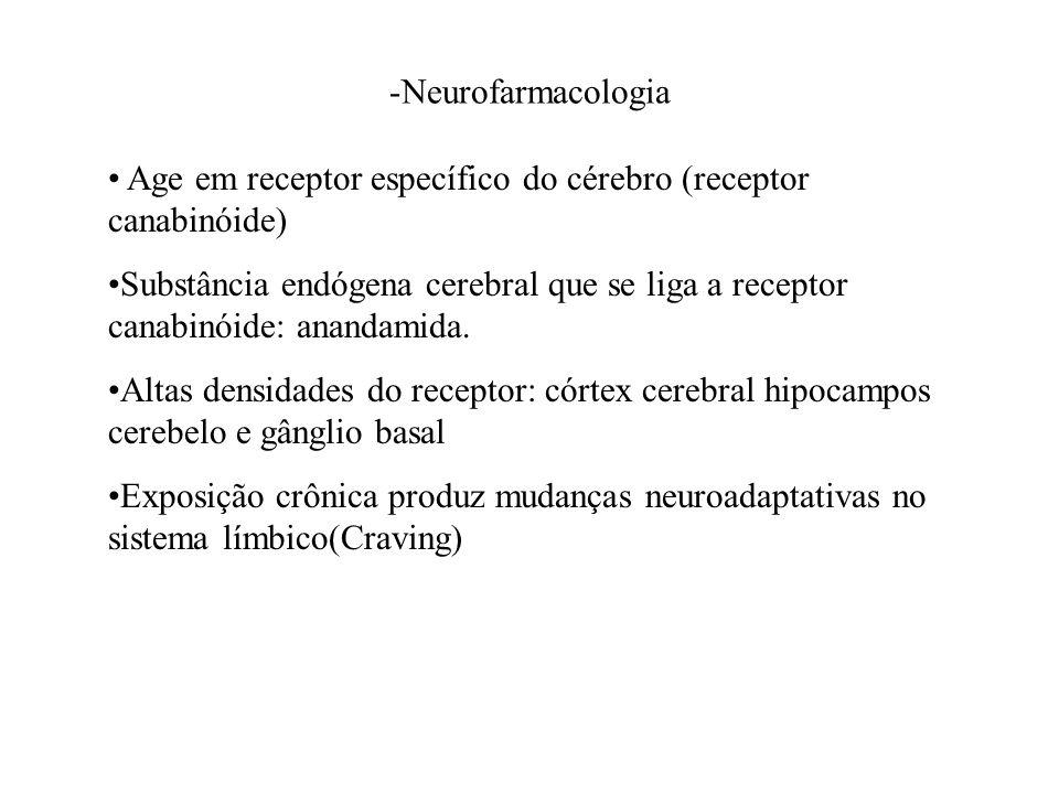 -Neurofarmacologia Age em receptor específico do cérebro (receptor canabinóide) Substância endógena cerebral que se liga a receptor canabinóide: anand