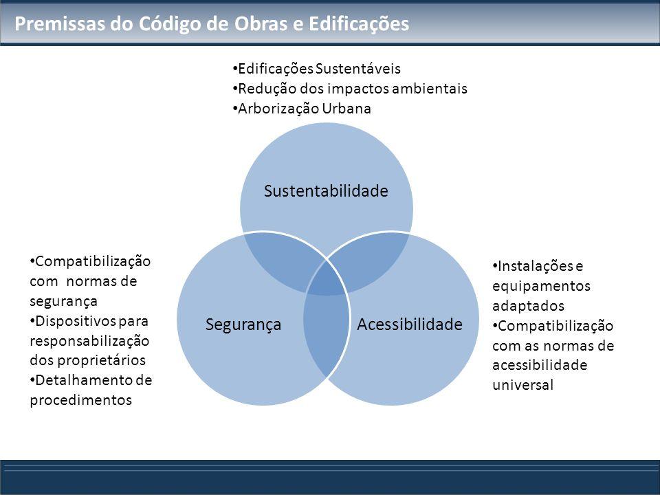 Premissas do Código de Obras e Edificações Sustentabilidade AcessibilidadeSegurança Edificações Sustentáveis Redução dos impactos ambientais Arborizaç