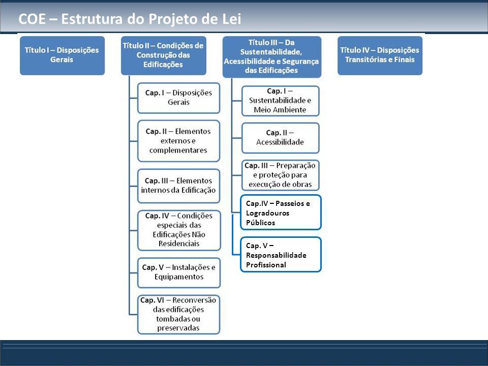 COE – Estrutura do Projeto de Lei Cap.IV – Passeios e Logradouros Públicos Cap. V – Responsabilidade Profissional